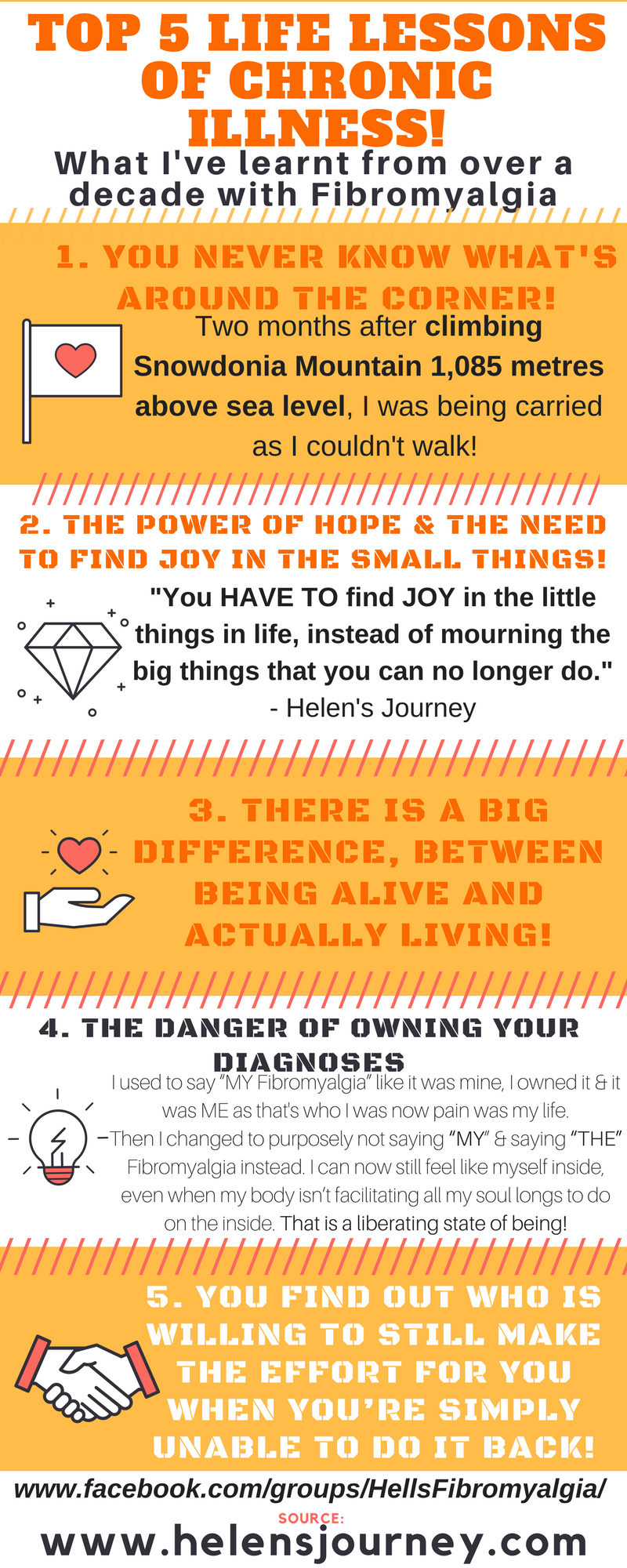 5 life lessons of chronic illness and what over a decade of Fibromyalgia has taught me! infographic by Helen's Journey blog www.helensjourney.com and weblink to Helen's Fibromyalgia Awareness Group on Facebook