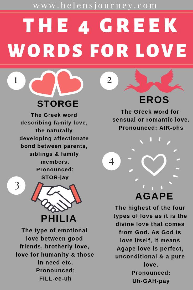 4 Greek words for Love infographic by Helen's Journey Blog for the blog post 'Love for singles on valentines day'